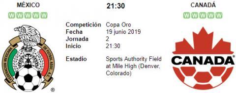 Resultado México 3 -1 Canadá 19 de Junio Copa Oro 2019