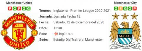 Resultado Manchester United 0 - 0 Manchester City 12 de Diciembre Premier League 2020