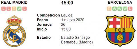 Resultado Real Madrid 2 - 0 Barcelona 01 de Marzo LaLiga Santander 2020