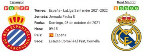 Resultado Espanyol 2 - 1 Real Madrid 03 de Octubre L...