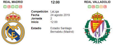 Resultado Real Madrid 1 - 1 Real Valladolid 24 de Agosto LaLiga Santander 2019