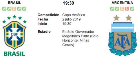 Resultado Brasil 2 - 0 Argentina 02 de julio Copa América 2019