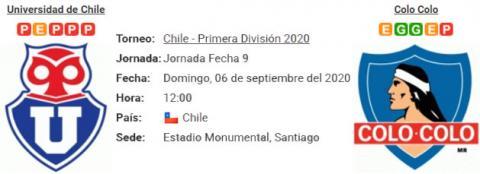 Resultado Universidad de Chile 1 - 1 Colo Colo 06 de Septiembre Torneo Nacional 2020
