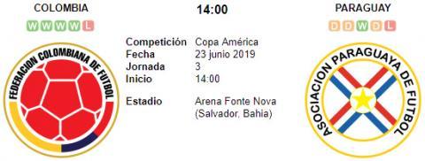 Resultado Colombia 1 - 0 Paraguay 23 de Junio Copa A...