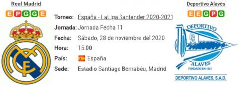 Resultado Real Madrid 1 - 2 Alavés 29 de Noviembre ...