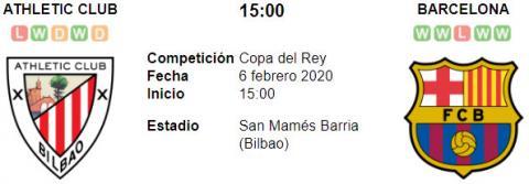 Resultado Athletic Bilbao 1 - 0 Barcelona 06 de Febrero Copa del Rey 2020