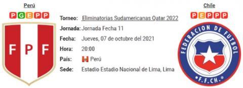 Resultado Perú 2 - 0 Chile 07 de Octubre Eliminator...
