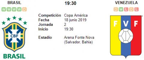 Resultado Brasil 0 - 0 Venezuela 18 de Junio Copa Am...