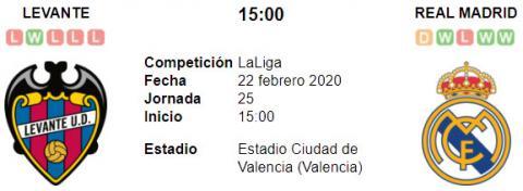 Resultado Levante 1 - 0 Real Madrid 22 de Febrero LaLiga Santander 2020