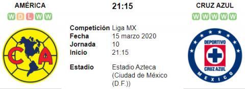 Resultado América 0 - 1 Cruz Azul 15 de Marzo Liga MX 2020