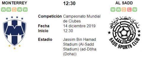 Resultado Monterrey 3 - 2 Al Sadd 14 de Diciembre Mundial de Clubes 2019