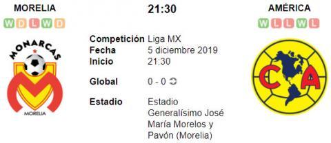Resultado Monarcas Morelia 2 - 0 América 05 de Diciembre Liga MX 2019