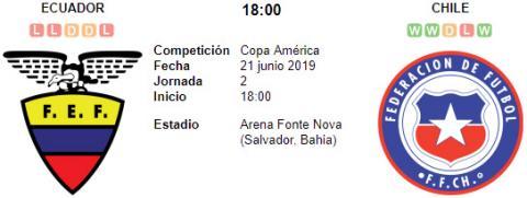 Resultado Ecuador 1 - 2 Chile 21 de Junio Copa Amér...