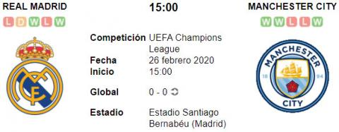 Resultado Real Madrid 1 - 2 Manchester City 26 de Febrero UEFA Champions League 2020