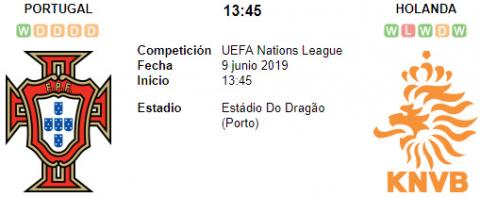 Resultado Portugal 1 - 0 Holanda 09 de Junio FINAL U...