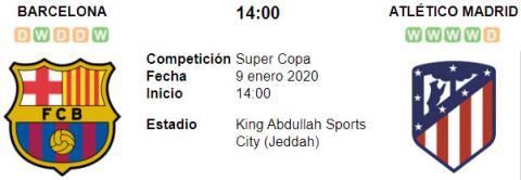 Resultado Barcelona 2 - 3 Atlético de Madrid 09 de ...