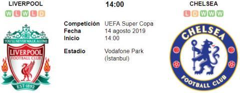 Resultado Liverpool 3 - 2 Chelsea 14 de Agosto UEFA Supercopa 2019