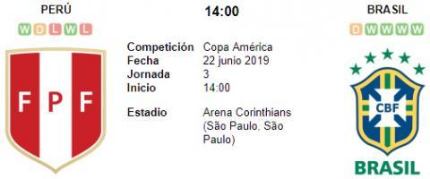 Resultado Perú 5 - 0 Brasil 22 de Junio Copa Améri...