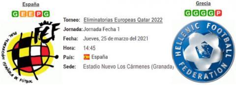 Resultado España 1 - 1 Grecia 25 de Marzo Eliminatorias Mundial Qatar 2022