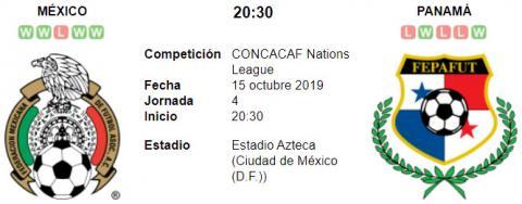 Resultado México 3 - 1 Panamá 15 de Octubre CONCAC...