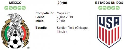 Resultado México 1 - 0 Estados Unidos 07 de Julio FINAL Copa Oro 2019