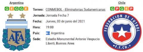Resultado Argentina 1 - 1 Chile 03 de Junio Eliminatorias Mundial Qatar 2022