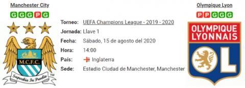 Resultado Manchester City 1 - 3 Olympique Lyon 15 de Agosto UEFA Champions League 2020