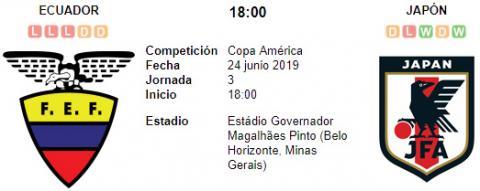 Resultado Ecuador 1 - 1 Japón 24 de Junio Copa Amé...