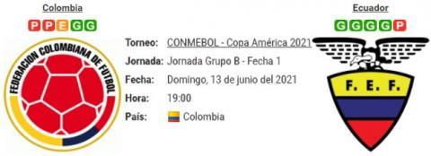 Resultado Colombia 1 - 0 Ecuador 13 de Junio Copa Am...