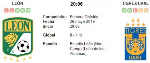 Resultado León 0 - 0 Tigres UANL 26 de Mayo Final L...