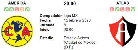 Resultado América 2 - 0 Atlas 15 de Febrero Liga MX 2020