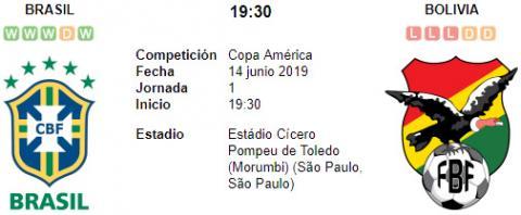 Resultado Brasil 3 - 0 Bolivia 14 de Junio Copa Amé...