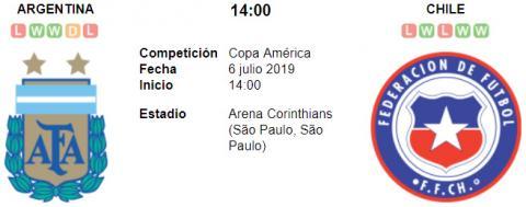 Resultado Argentina 2 - 1 Chile 06 de Julio Copa Am...
