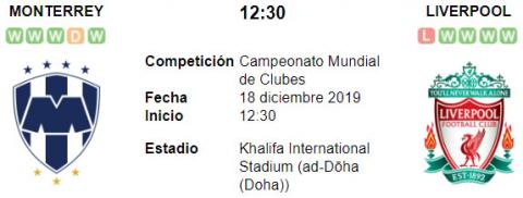 Resultado Monterrey 1 - 2 Liverpool 18 de Diciembre Mundial de Clubes 2019