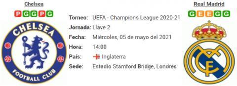 Resultado Chelsea 2 - 0 Real Madrid 05 de Mayo UEFA Champions League 2021